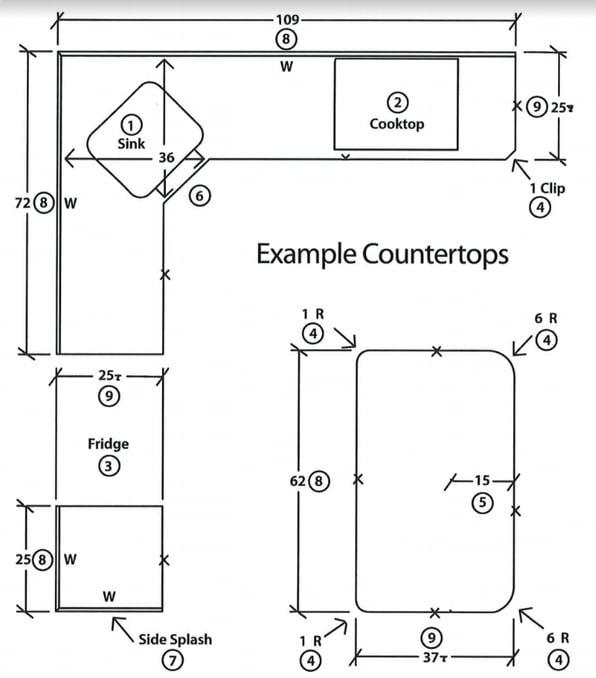 Countertop Measurement Diagram